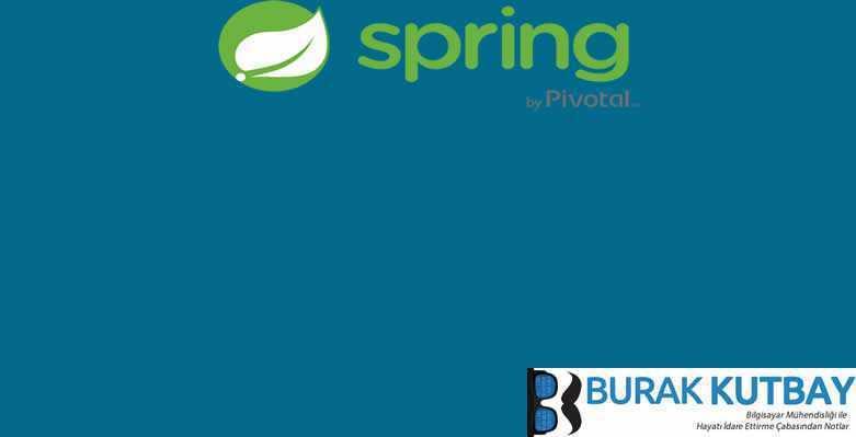 spring restful web servis crud uygulama rne i burak kutbay 39 n ki isel blog 39 u. Black Bedroom Furniture Sets. Home Design Ideas